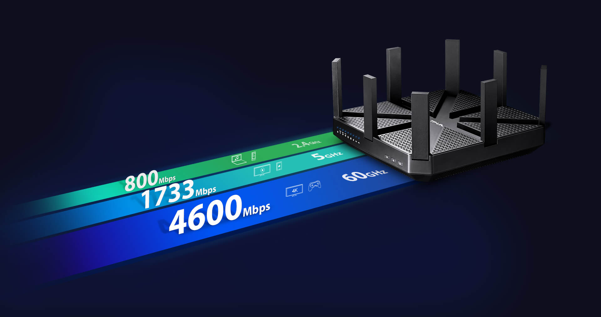 Talon AD7200 - Best Wireless Router