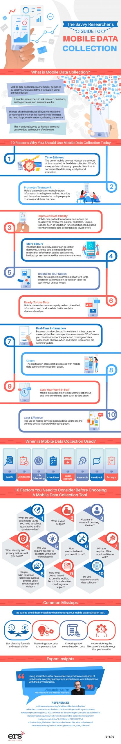 guide-to-mobile-data-collection-infographic