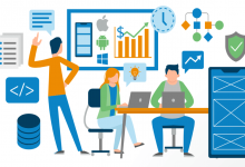 Data Analytics Methodologies